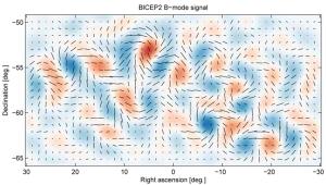 Esta es la señal más antigua del universo, las marcas dejadas por las ondas gravitacionales en el fondo cósmico de microondas / BICEP2